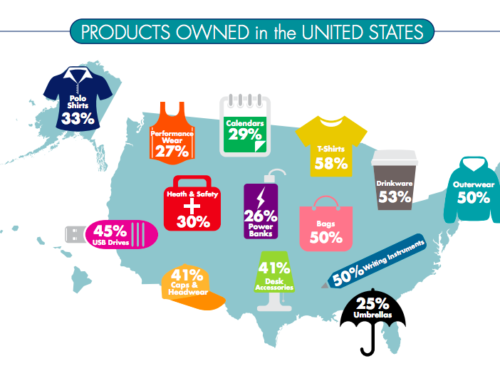 Most Popular Promotional Products By State
